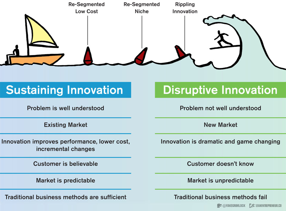 Pando three reasons not to build a minimum viable product for Product innovation company