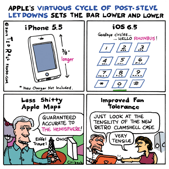 Apple's Virtuous Cycle of Post-Steve Letdowns